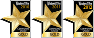 Windows IT Pro Gold Awards that Netwrix won in 2010 and 2011