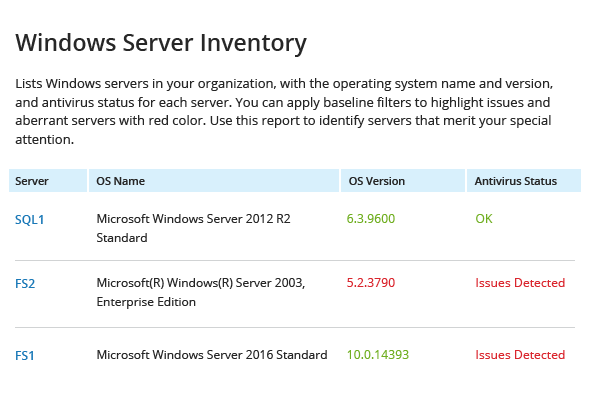 Keep your Windows Server configurations in check