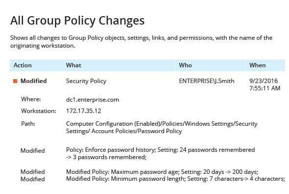 All Group Policy Changes report from Netwrix Auditor: Action, What, Who and When