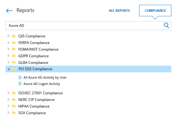 Compliance reports from Netwrix Auditor for PCI DSS