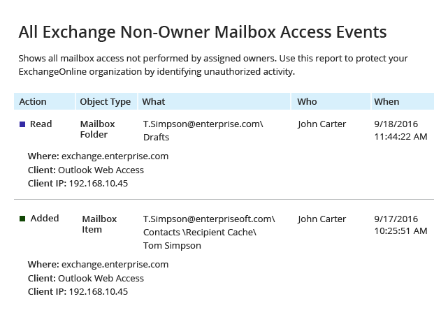 Office 365 HIPAA Compliance All Exchange Online Non-Owner Mailbox Access Events report from Netwrix Auditor: Action, Object Type, What, Who and When