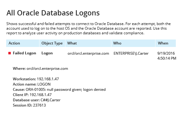 All Oracle Database Logons report from Netwrix Auditor: Action, Object Type, What, Who and When