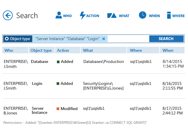 Interactive Search from Netwrix Auditor, report on database login events: Object type, Action, Who, What, When, Where