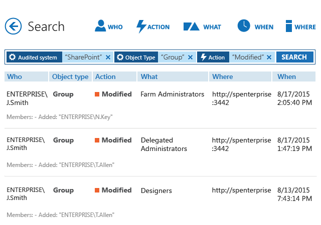 Interactive Search feature from Netwrix Auditor: Who, Object type, Action, What, Where and When