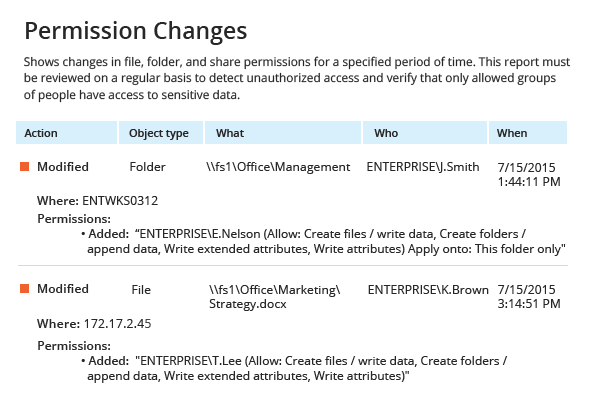 Permission Changes report from Netwrix Auditor: Action, Object Type, What, Who and When