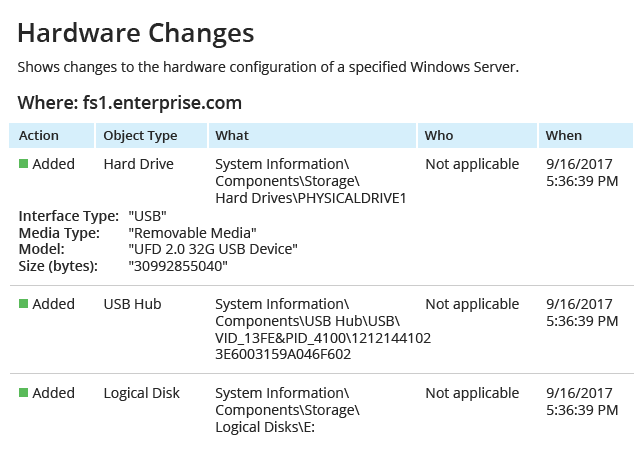 Hardware Changes report from Netwrix Auditor: Action, Object Type, What, Who and When