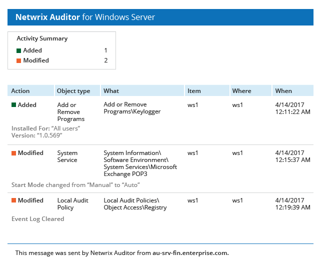 Did someone install suspicious software on your Windows Server?