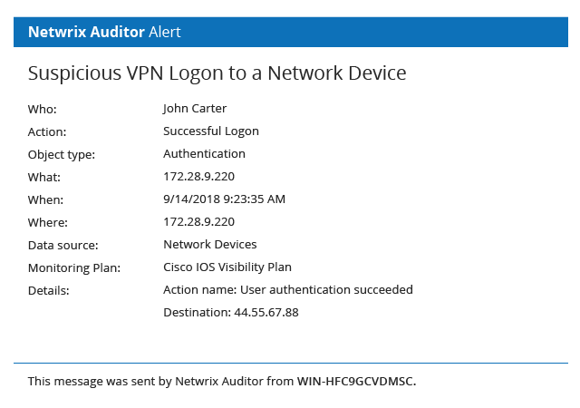 Network Audit Software from Netwrix