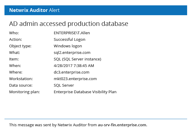 SQL Server Auditing with Netwrix Auditor