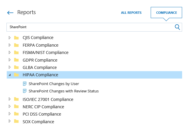 Sharepoint Auditing With Netwrix Auditor