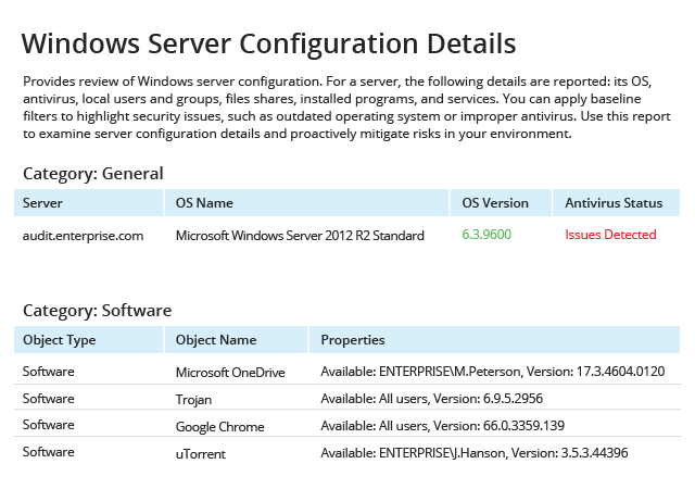 Windows Server Auditing with Netwrix Auditor