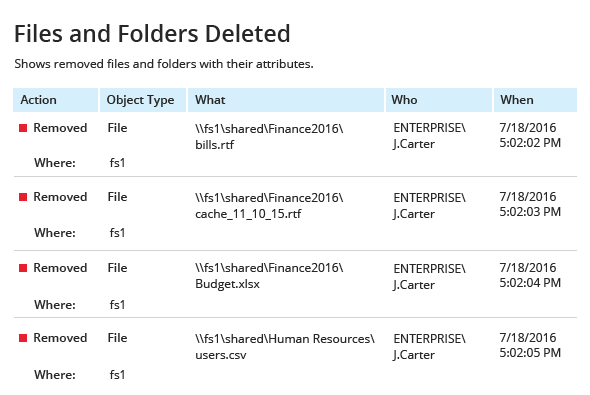 Deleted files and folders