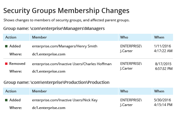 Security Group Membership Changes