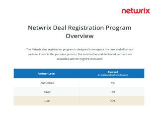 Deal Registration Program Guide