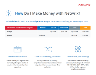 How Do I Make Money with Netwrix?