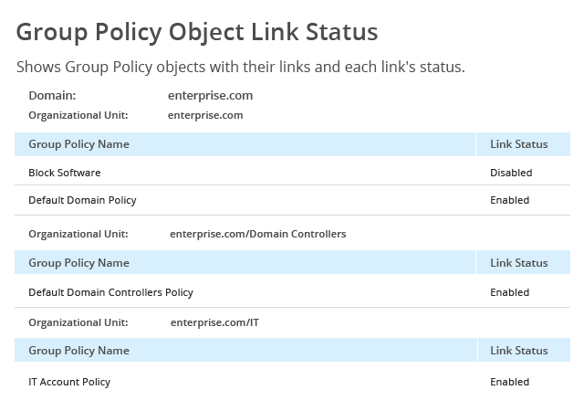 how to turn off network discovery in group policy