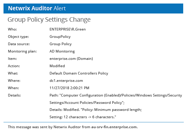 Group Policy Auditing with Netwrix Auditor