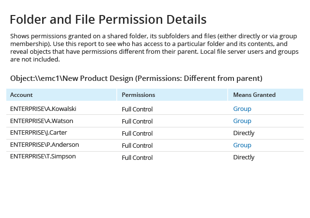 EMC Storage Reporting with Netwrix Auditor