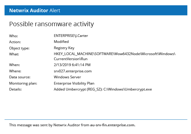 Windows Security Auditing with Netwrix