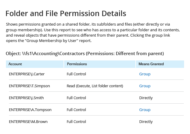 File Integrity Monitoring Folder and File Permissions Report