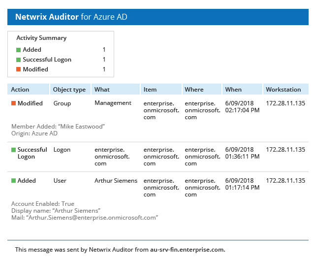 Free Microsoft Azure Security Monitoring Tool from Netwrix