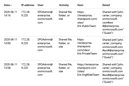 Privilege Escalation Auditing in MS Teams and SharePoint Online - Native Auditing Search Results
