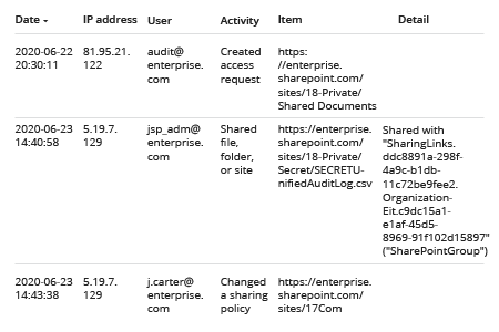 Audit Changes to Sharing Settings in MS Teams and SharePoint Online - Native Auditing