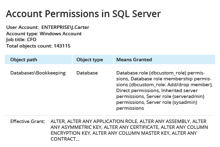 How to View SQL Server Database File Locations - Netwrix Auditor