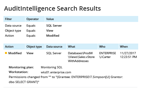 AuditIntelligence Search Results from Netwrix Auditor