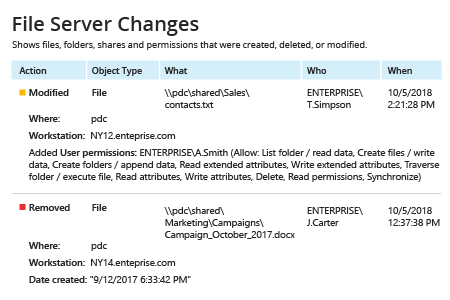 Detect File Changes with Netwrix Auditor