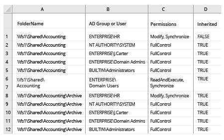 Folder permissions exported in Excel