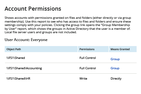 List Everyone Group Permissions with Netwrix Auditor