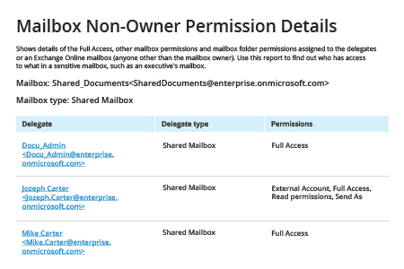 How to Get a List of Shared Mailboxes Members and Permissions - Netwrix Auditor Details