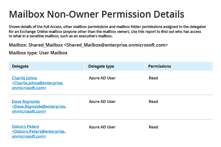 How to Report Exchange Online Mailbox Permissions - Netwrix Auditor