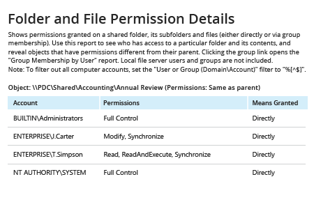 Netwrix Auditor Folder and File Permission Details report: shows permissions granted on a shared folders, its subfolders and files