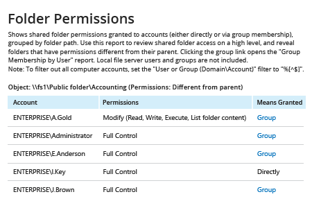 Folder Permissions report: Account, Permissions and Means Granted