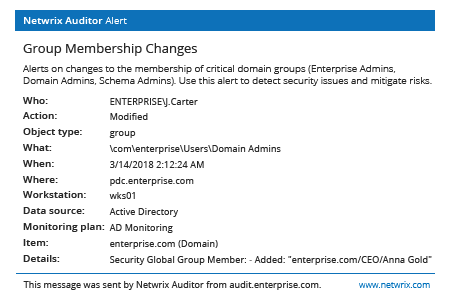 Netwrix Auditor Alert on Group Membership Changes