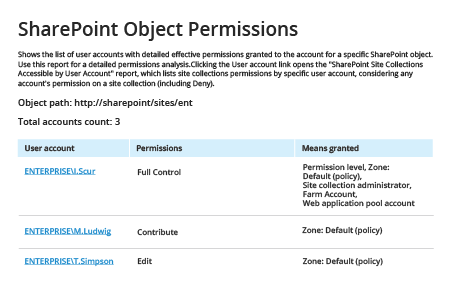 SharePoint Permissions Report in MS Excel