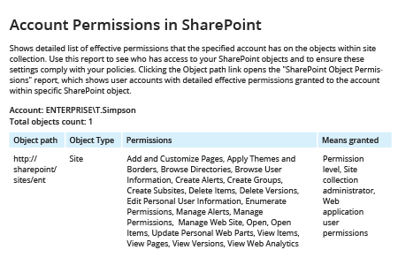 Check SharePoint Permissions with Netwrix Auditor