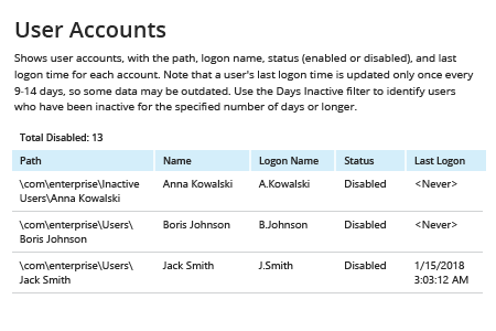 get disabled users with Netwrix Auditor: User Accounts Report