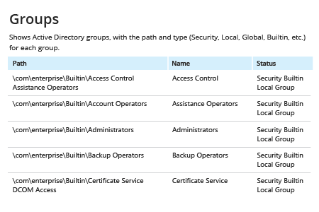 How to Export Active Directory Objects to CSV screen 2