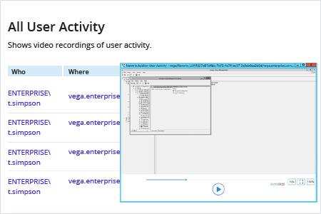 Netwrix Auditor All User Activity Report: shows video recordings of user activity