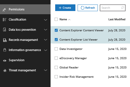 How to Identify Sensitive Data in MS Teams and SharePoint Online - Office 365 Permissions