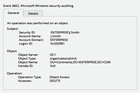 Microsoft Windows Security Event 4662: an operation was performed on an object
