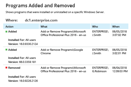 Netwrix Auditor Programs Added and Removed Report: Shows programs that installed or uninstalled on a specific Windows Server