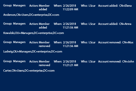 PowerShell group membership changes report