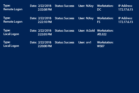 PowerShell successful logons report