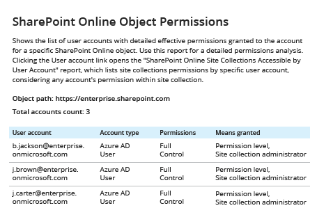 How to Get a SharePoint Online Permissions Report with Netwrix Auditor