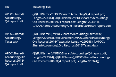 Powershell duplicate files report