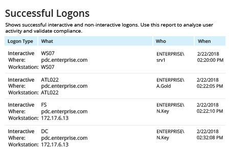 How to Get User Login History with or without PowerShell